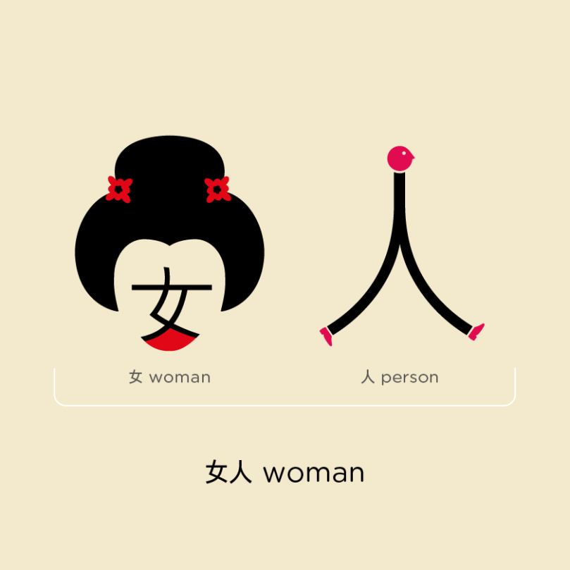 Chineasy_FB_Phrases_1_Woman