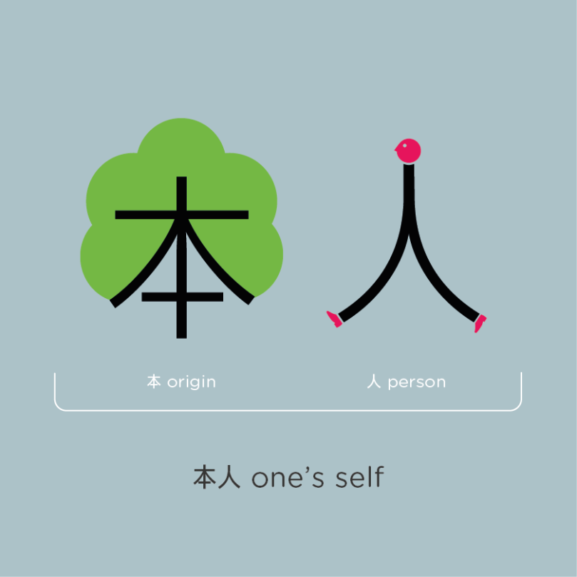 Chineasy_FB_Phrases_OnesSelf
